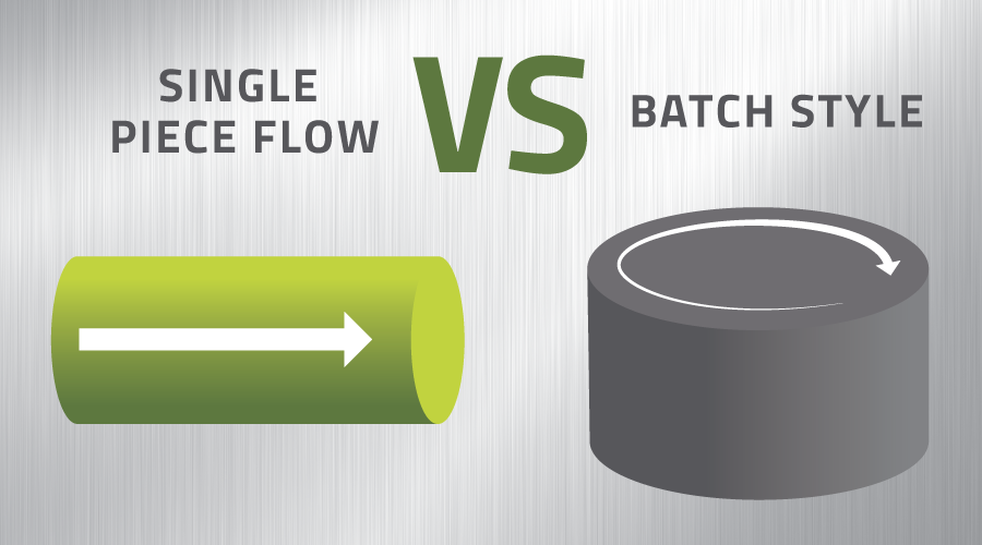 Twister-blog-single-piece-flow-vs-batch