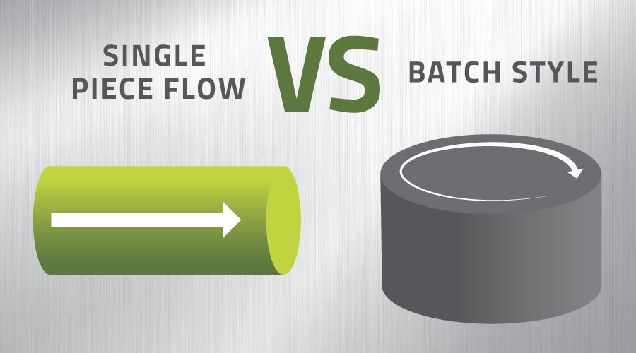 Cannabis Trimming Machine Comparison: Batch Style Trimming Machine vs. Single Piece Flow